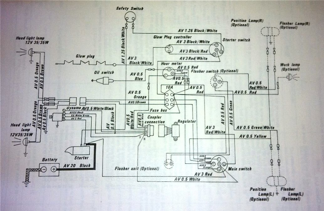 Wiring diagram kubota b6200 wiring diagram kubota l185 \u2022 wiring diagram database  at bayanpartner.co