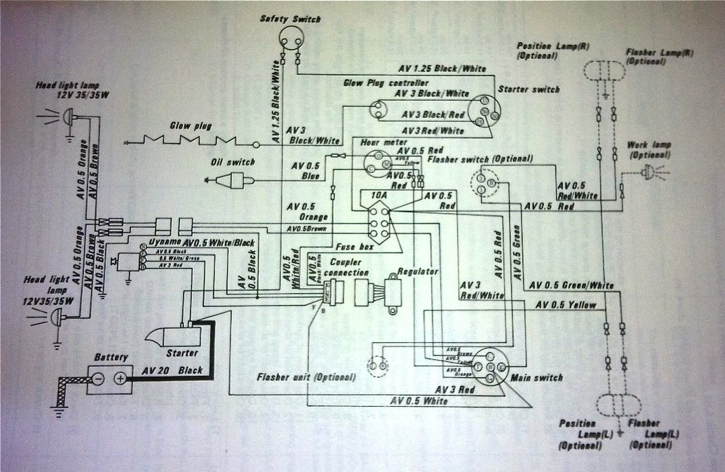 Wiring diagram kubota m9000 wiring diagram wiring diagram case 1845c wiring diagram at mifinder.co